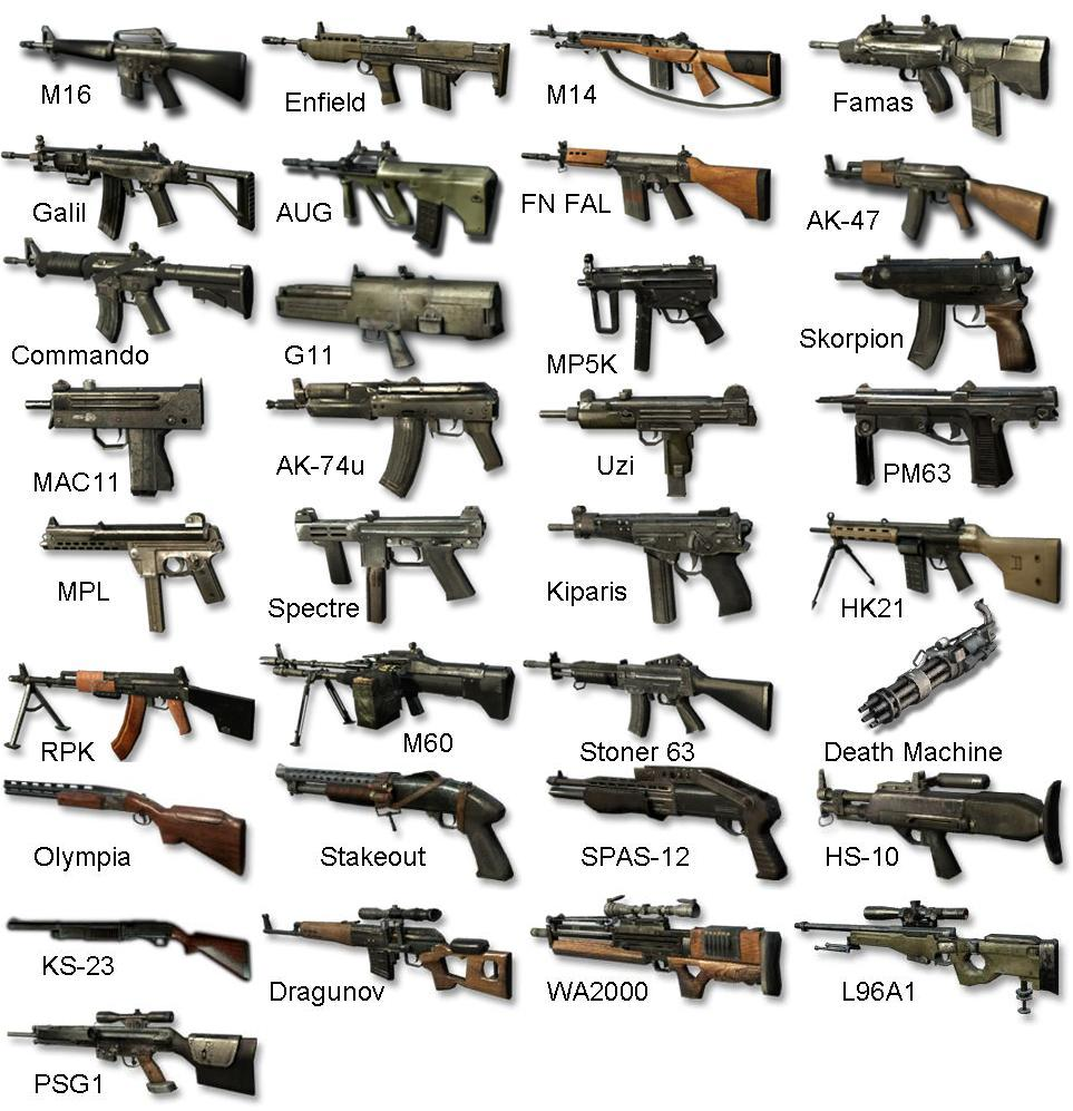World Guns   All Types Of Guns Names And Pictures