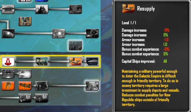 Reorganization Research