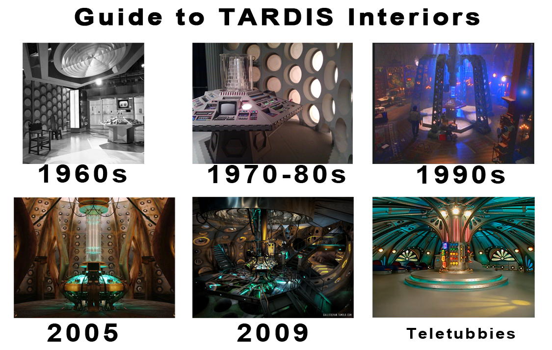 Guide to TARDIS interiors : doctorwho