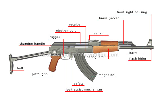 ak 47 parts labeled image military personnel arms mod db : ak 47 diagram - findchart.co