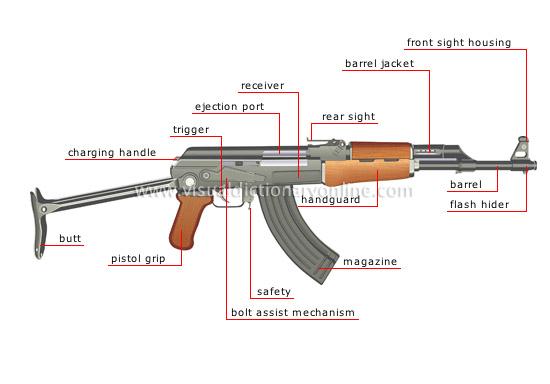 ak 47 parts labeled image military personnel arms mod db rh moddb com ak 47 exploded parts diagram ak47 parts diagram
