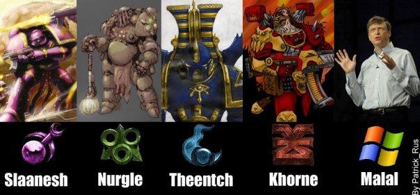 Gods of Chaos image - Warhammer 40K Fan Group - Mod DB Warhammer 40k Good Chaos Gods