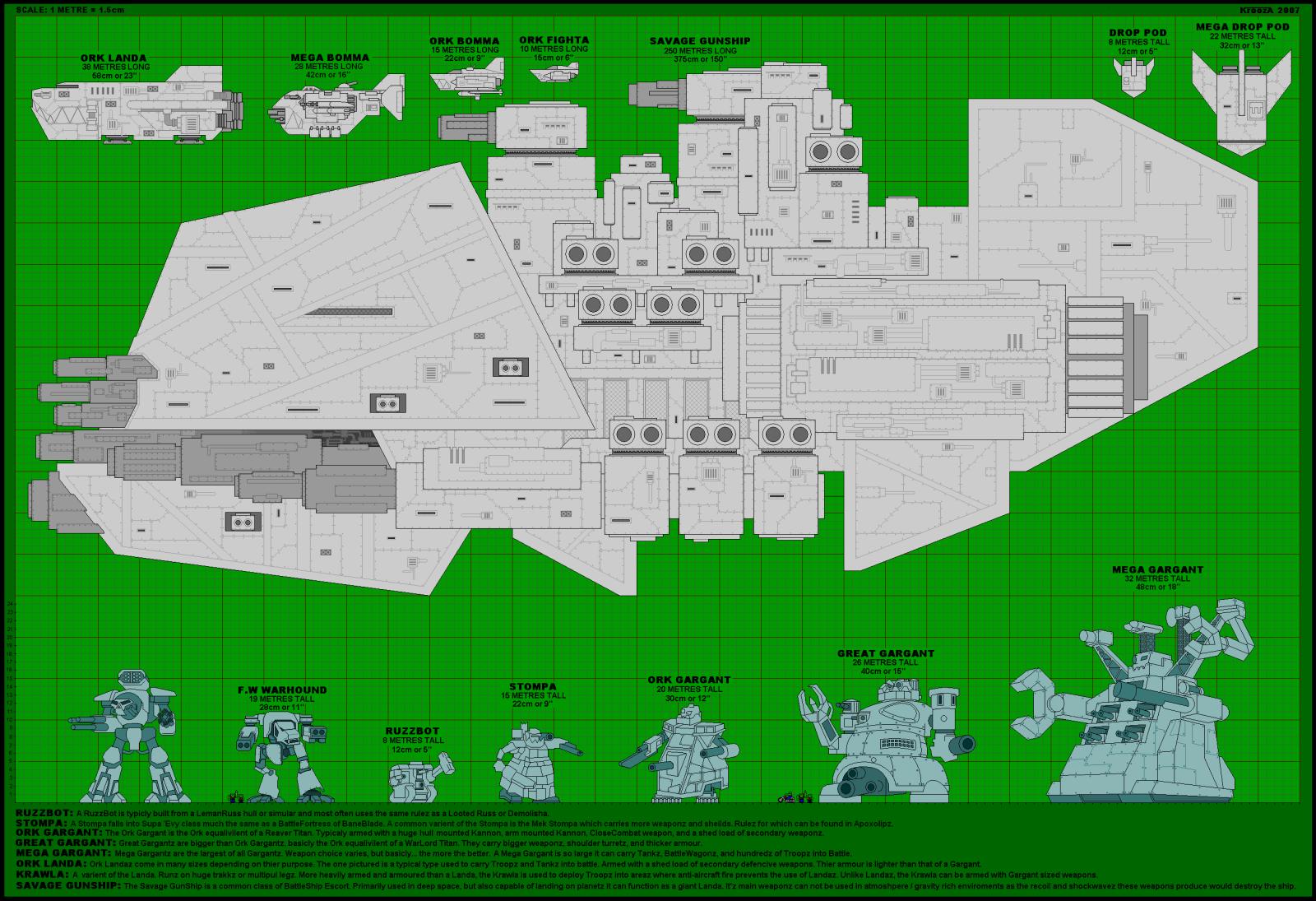 Ork Size Comparison image - Warhammer 40K Fan Group - Mod DB