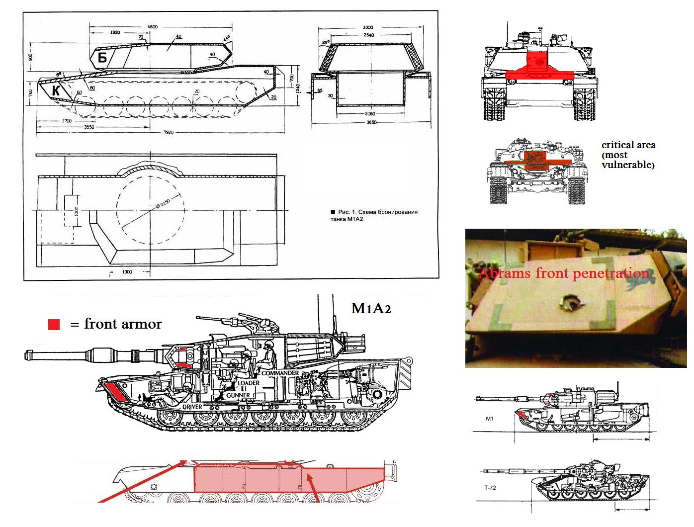 m1a2 abrams armor layout  image - tank lovers group