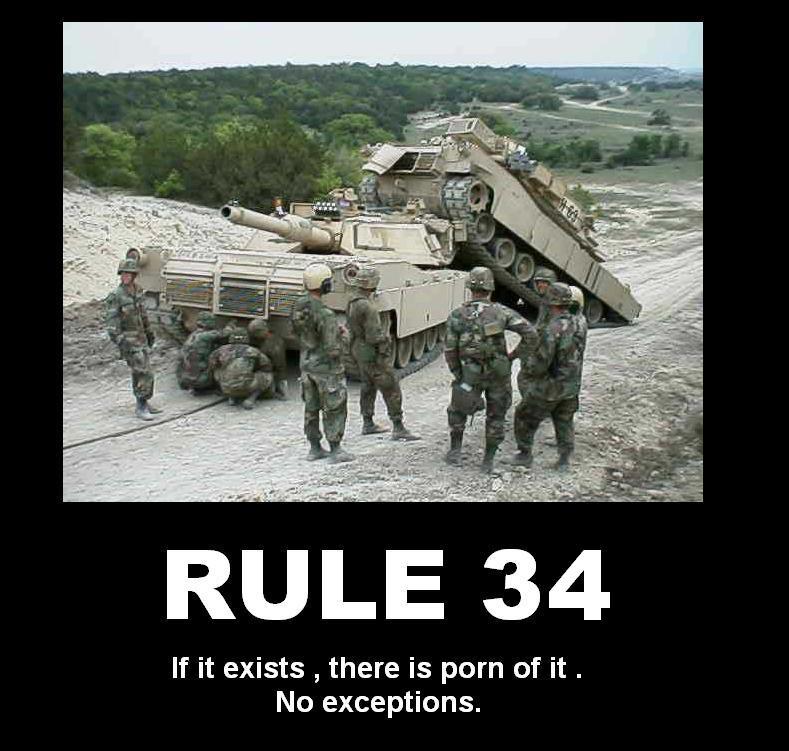 Tank porn