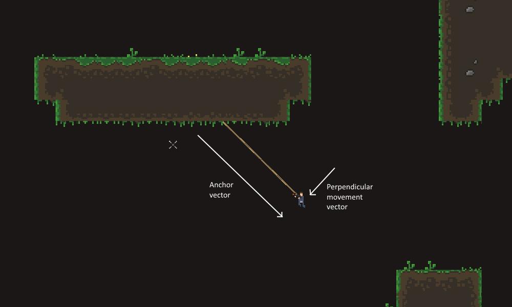 hake screenshot while grappling, showing relevant vectors