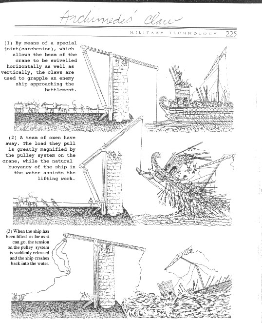 the claw of archimedes and other