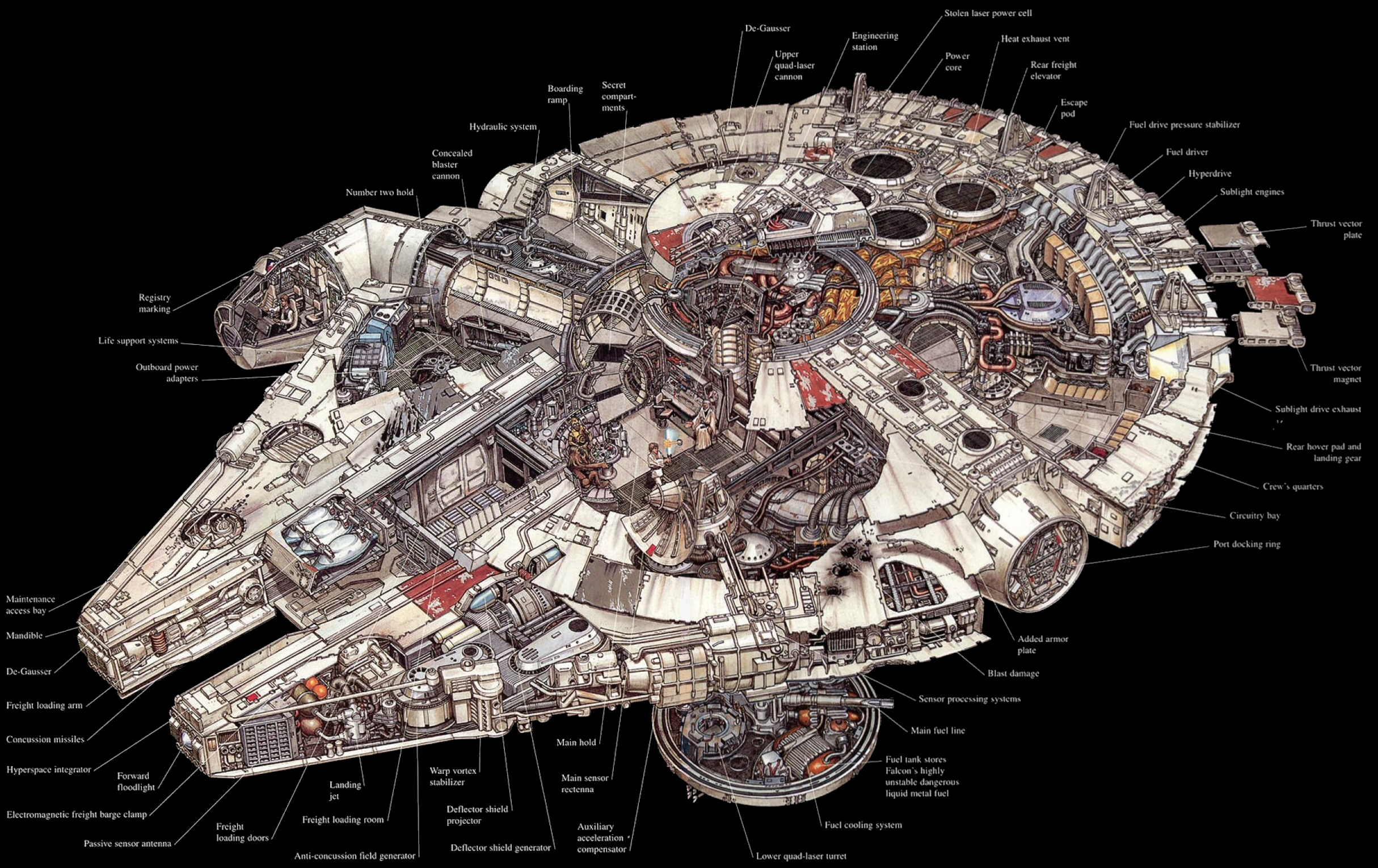 Millenium falcon interior image space ship addicts mod db for Interior halcon milenario