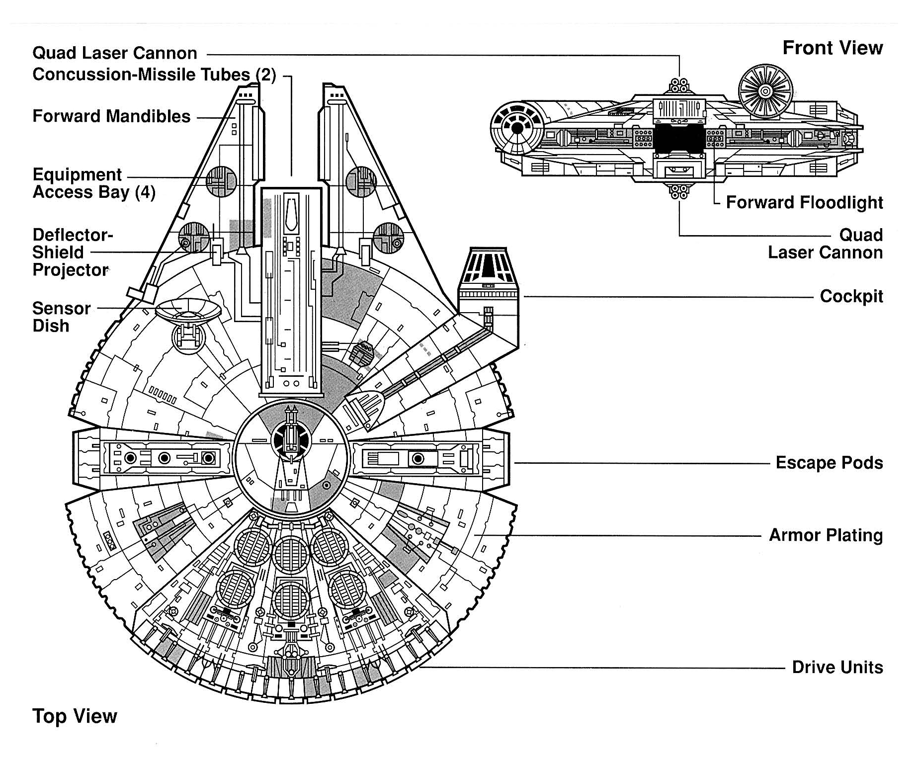 millenium falcon interior image - space ship addicts