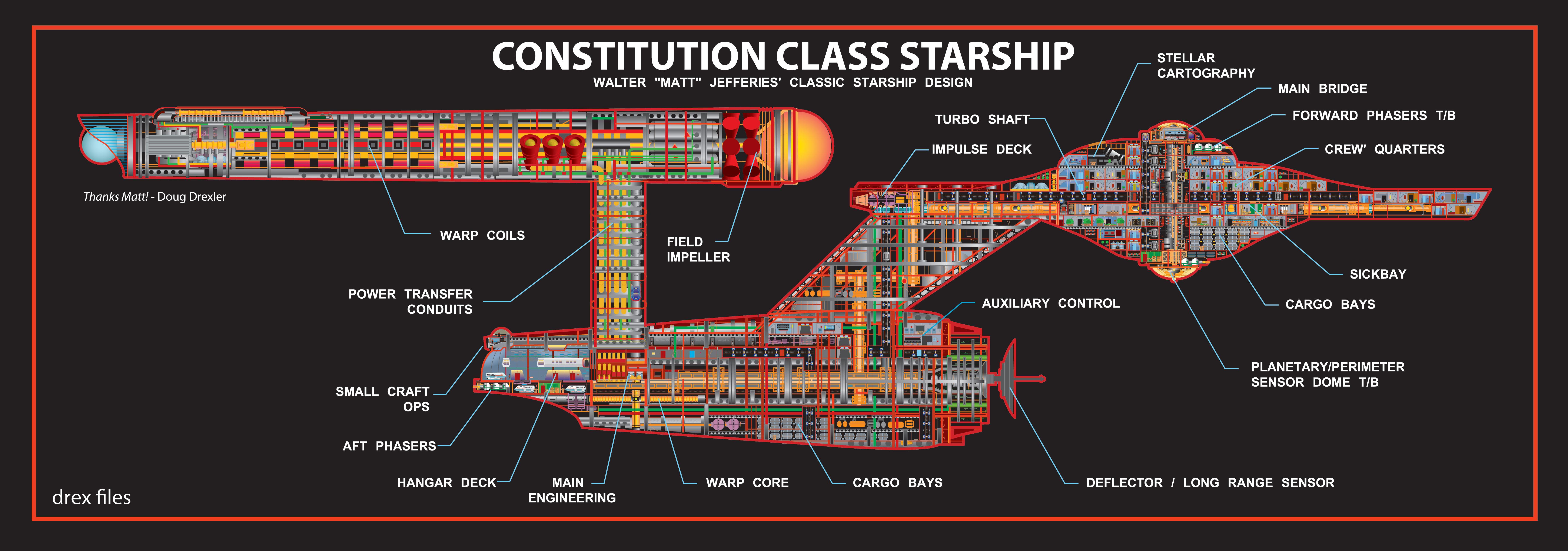 various interiour pics USS Enterprise image Space Ship