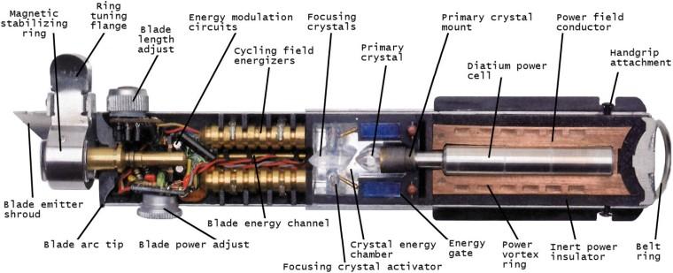lightsaber schematics image - The Jedi Order - Mod DB on