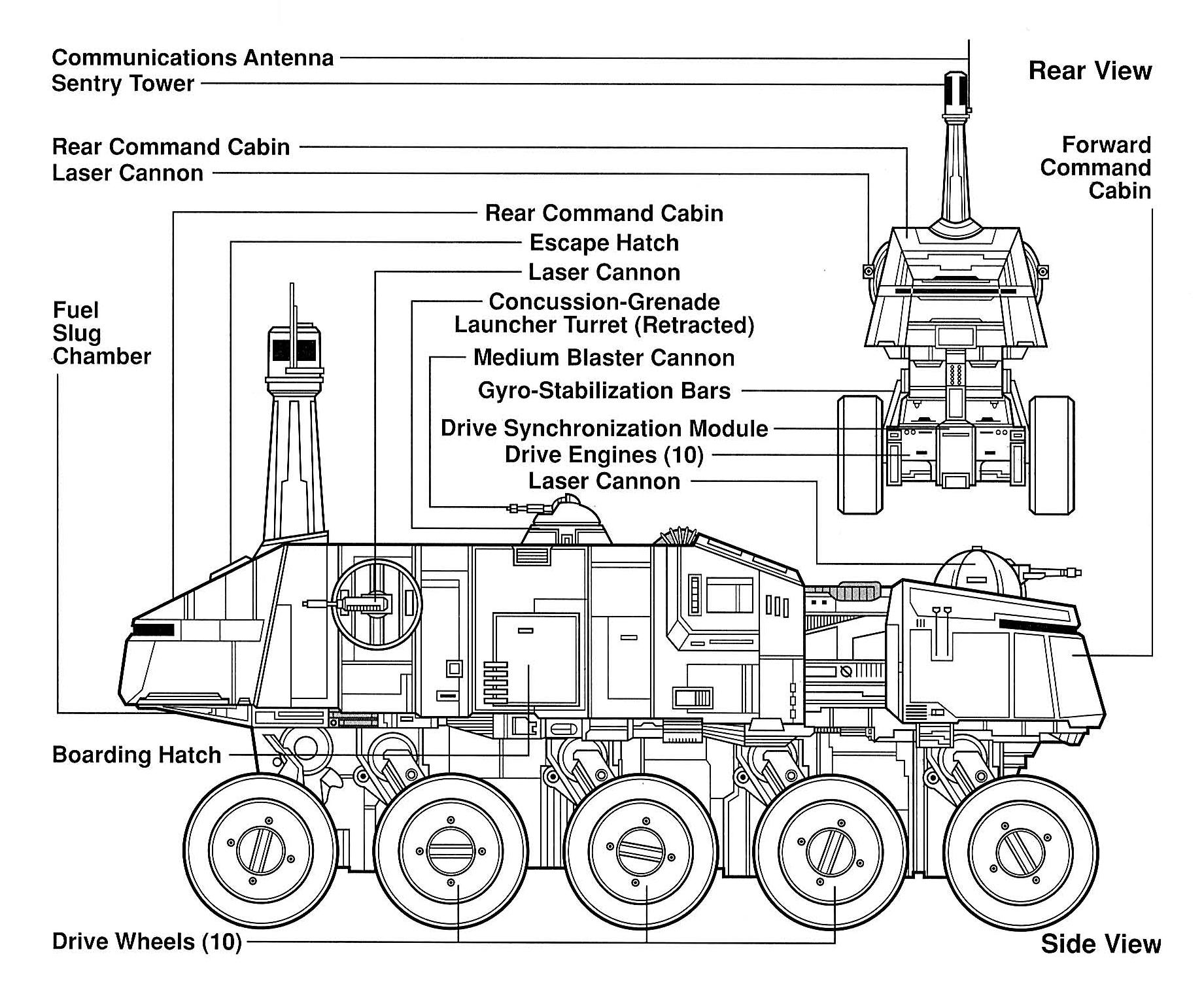 Anatomy of a Juggernaut image - -Clone Wars Multi-Media Project Fans ...