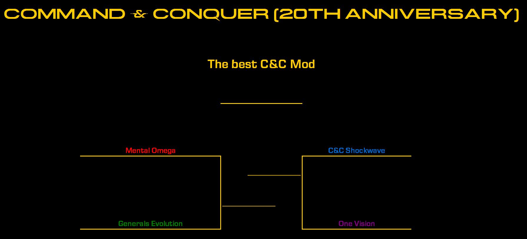 BestCNCModOverall 1