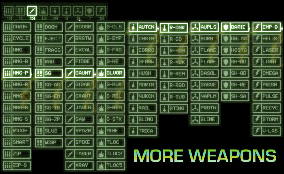 Full Weapons List
