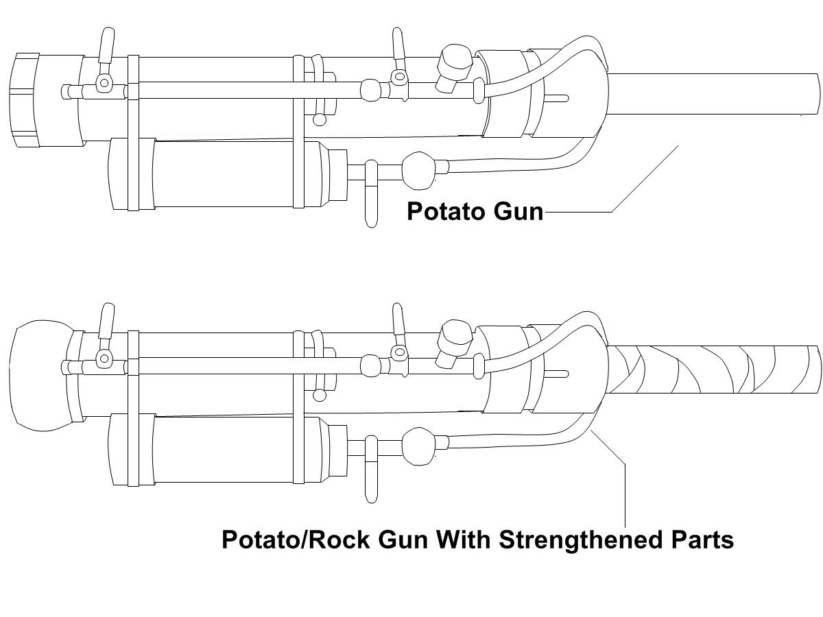 Report RSS Gun W/ Upgrade Concepts (view original)