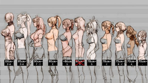 Soul calibur breast size chart
