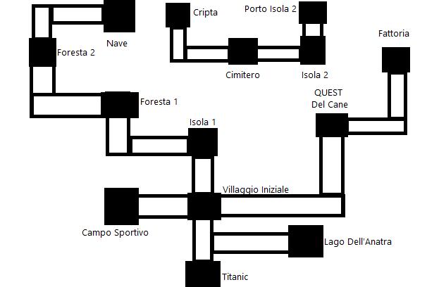 Drakes Adventure Map ITA