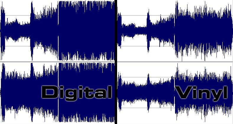 volume match comparison