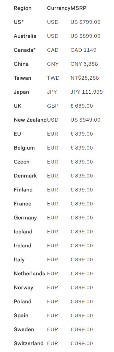 htc vive international prices