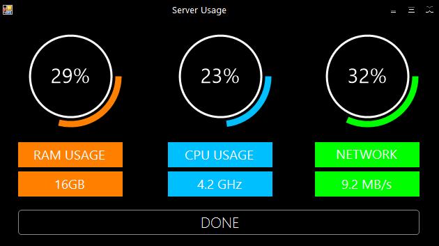 ServerUsage
