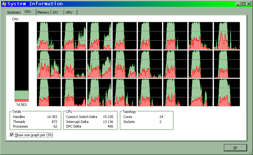 xhl mp compilation opteron