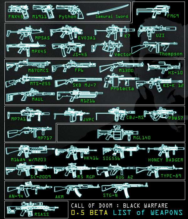BWBeta Guns
