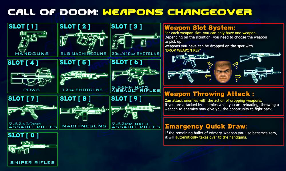 COD Manual3 GUNS