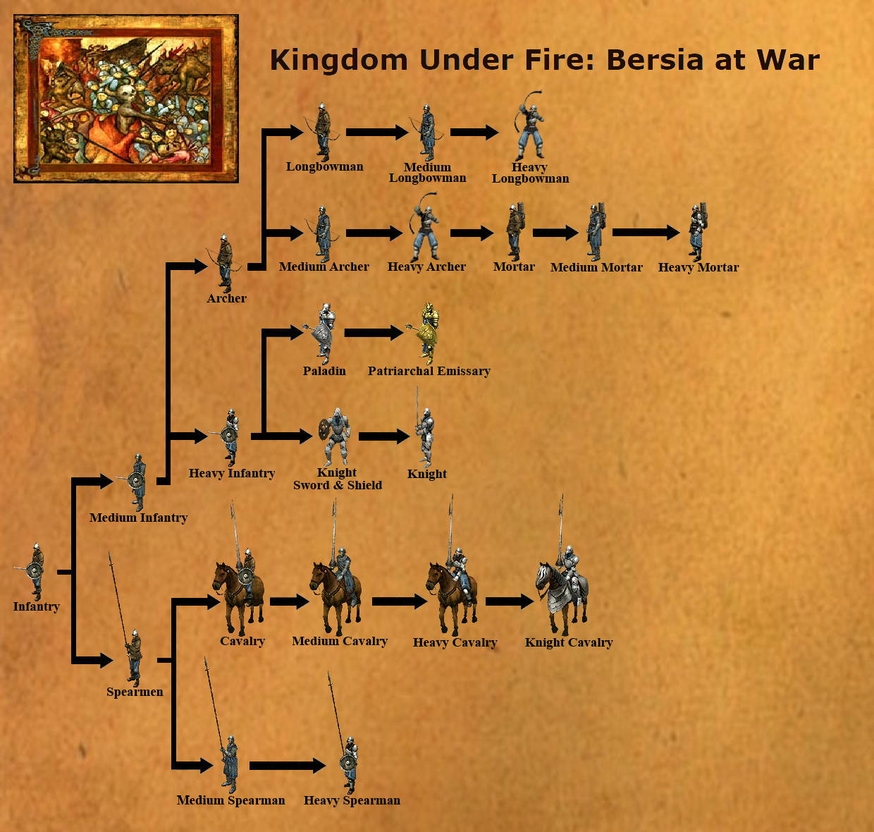 Ecclesia Unit Tree Humans Only