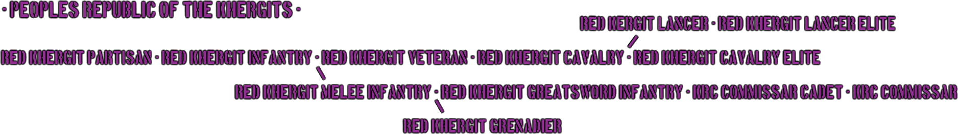 2 0 khergit troop tree