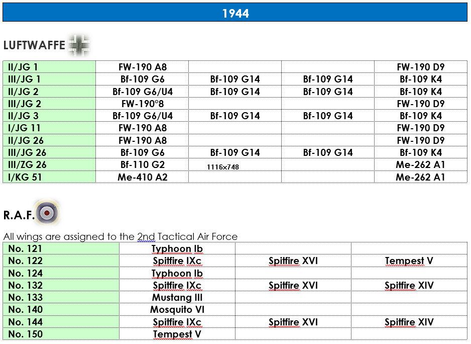 1944 LW RAF