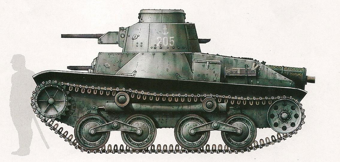 九五式軽戦車の画像 p1_25