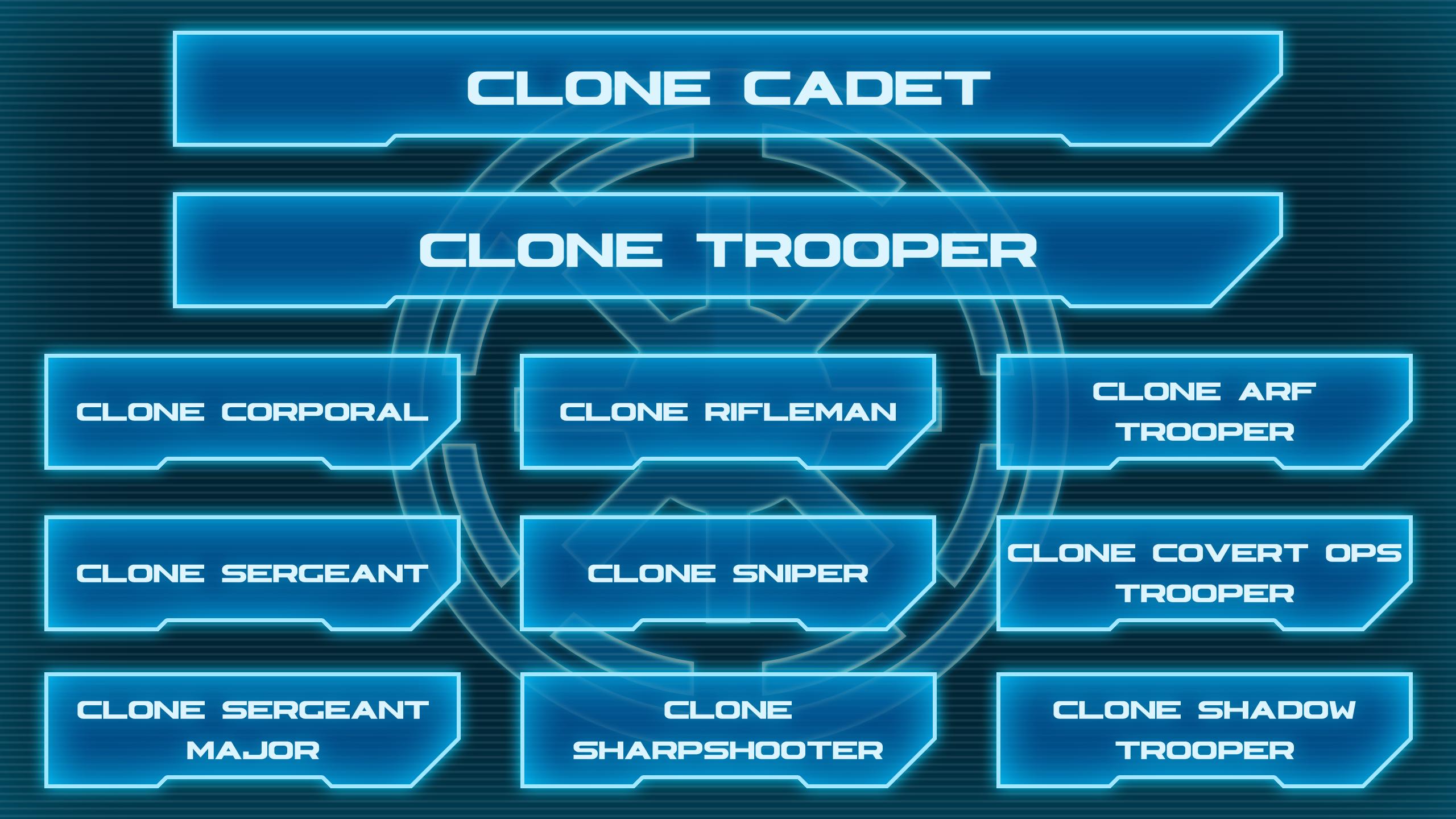 Clone Cadet Tree 1