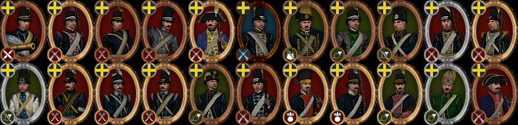 Sweden Units
