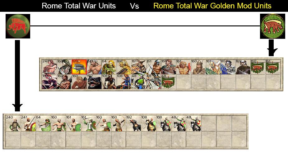 rtworginal vs golden mod 3