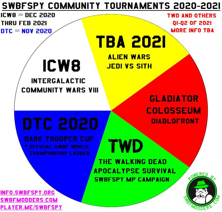 SWBFSpyTournaments2020