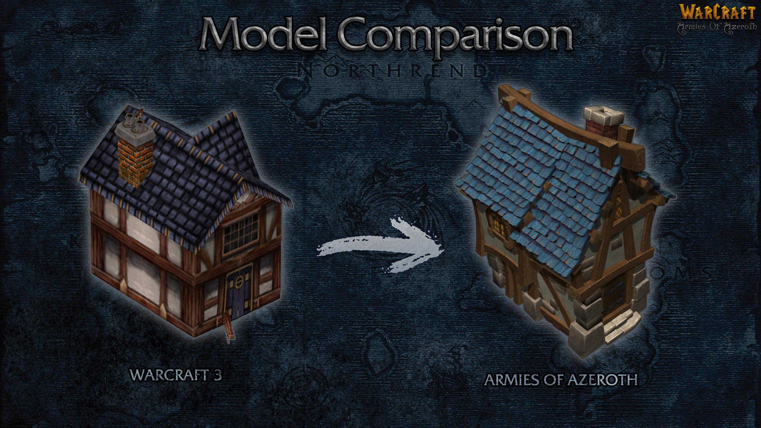 Model Comparison Beta