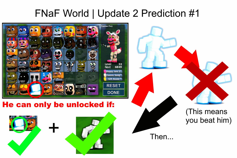 FNaF World | Update 2 Prediction 1 image - Marczyk13 - Mod DB