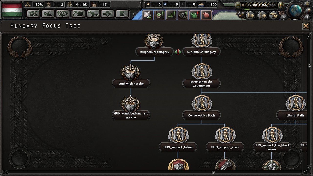 Dev Diary #5 Almost Completed focus tree news - Millennium