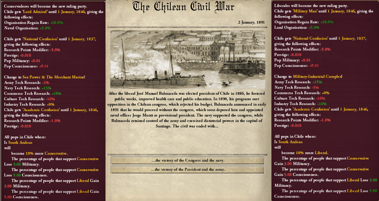 Chilean Civil War