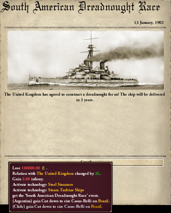 South American Dreadnought Race