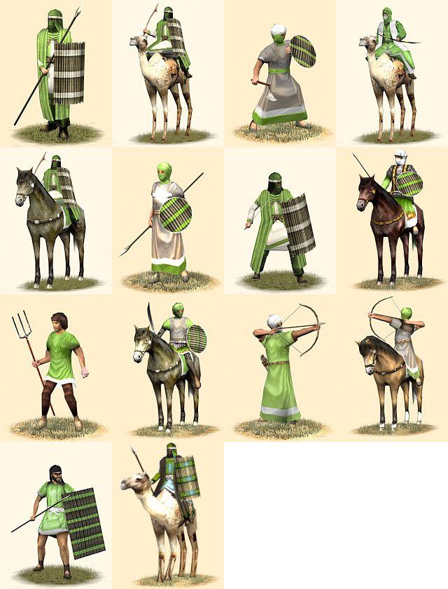 Nabataean Units