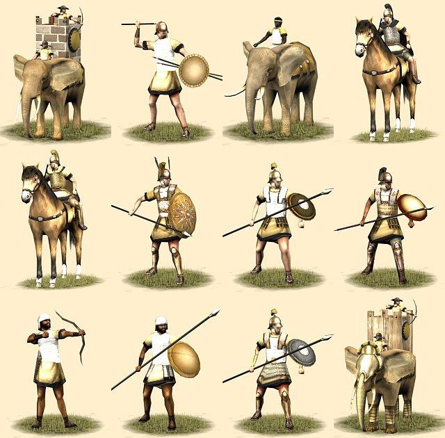 Ptolemaic Units