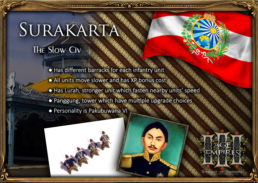 Civilization Outline: Surakarta news - Struggle of Indonesia mod for Age of Empires III: The Asian Dynasties
