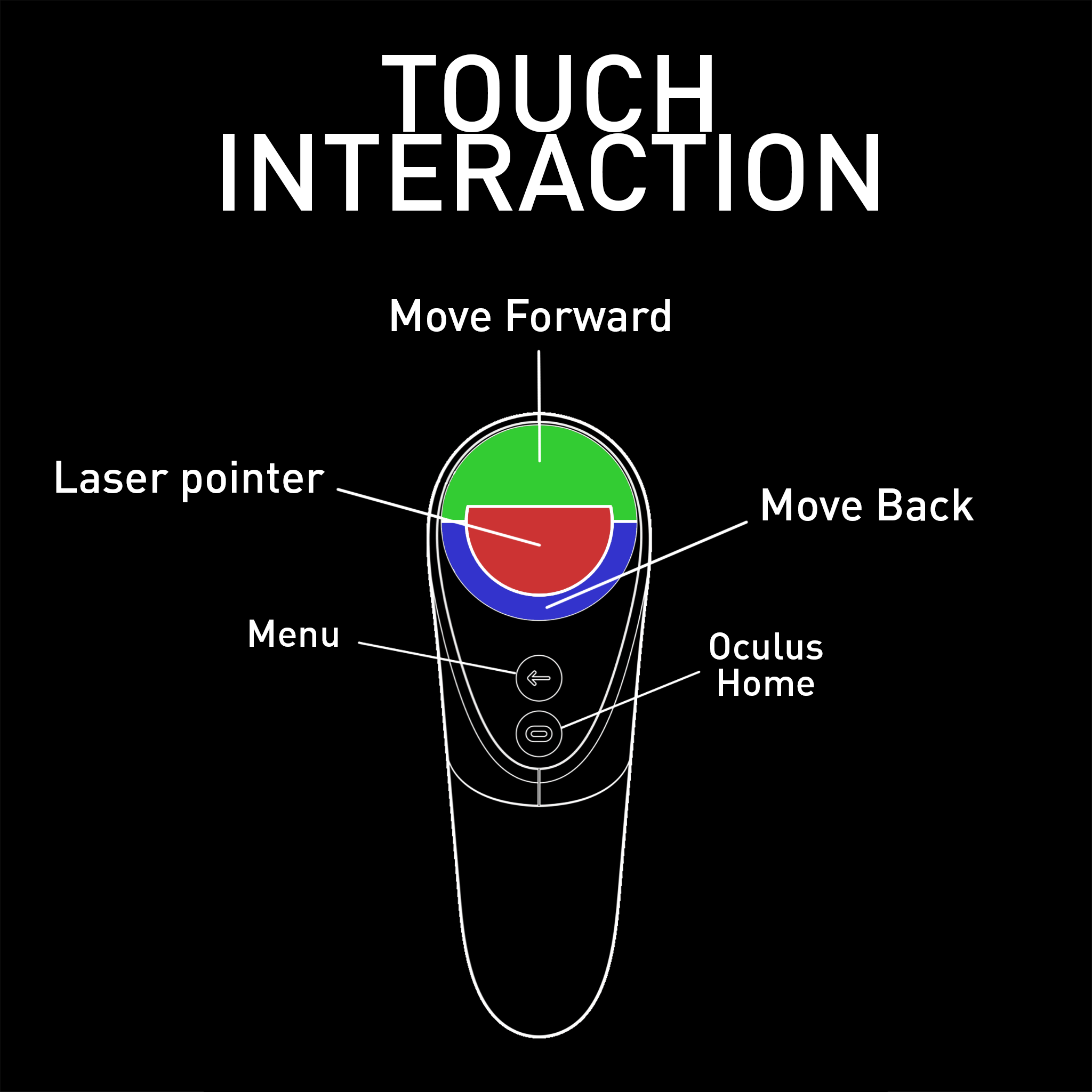 T Controls Touch