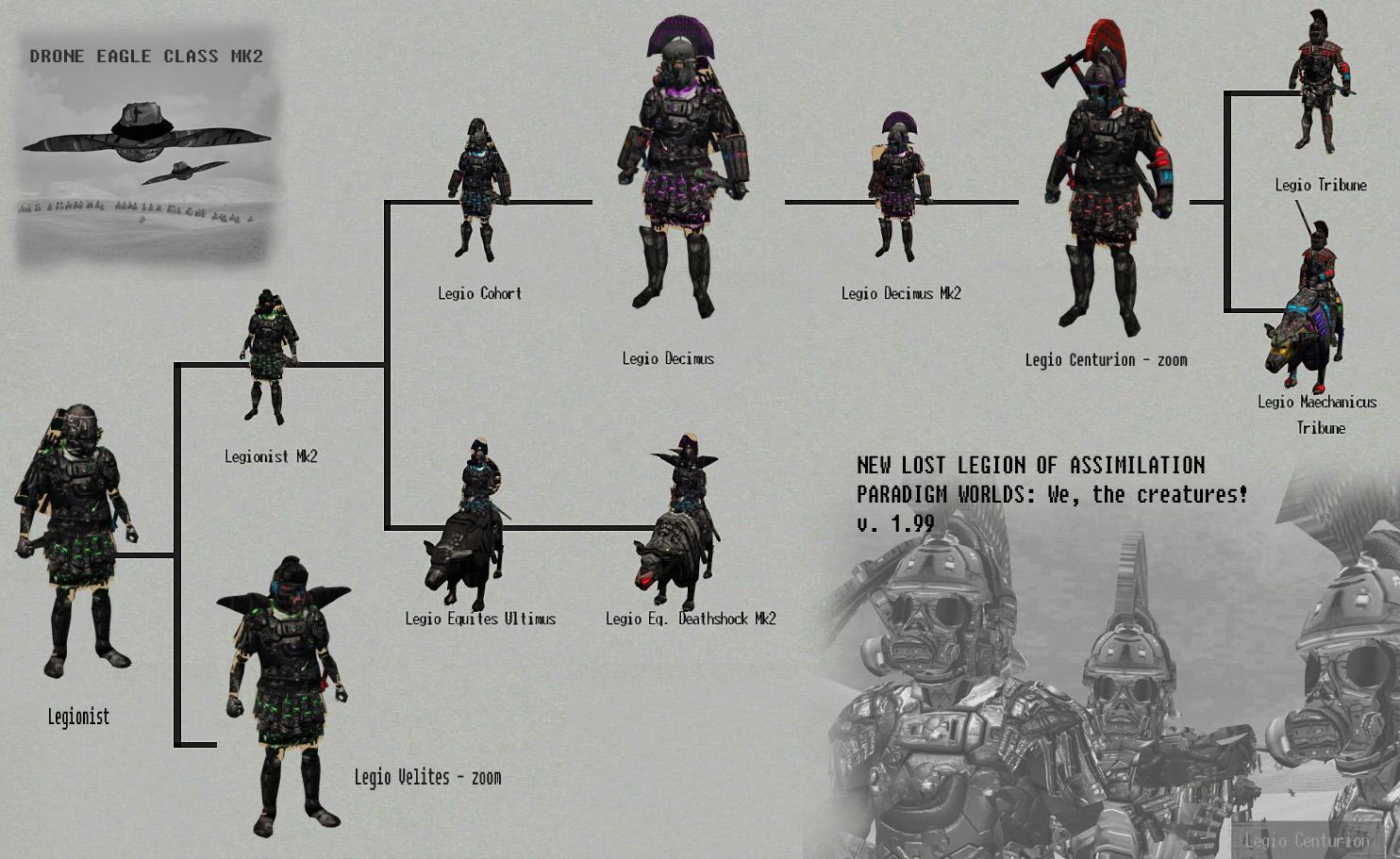 New Lost Legion of Assimilation - PARADIGM WORLDS