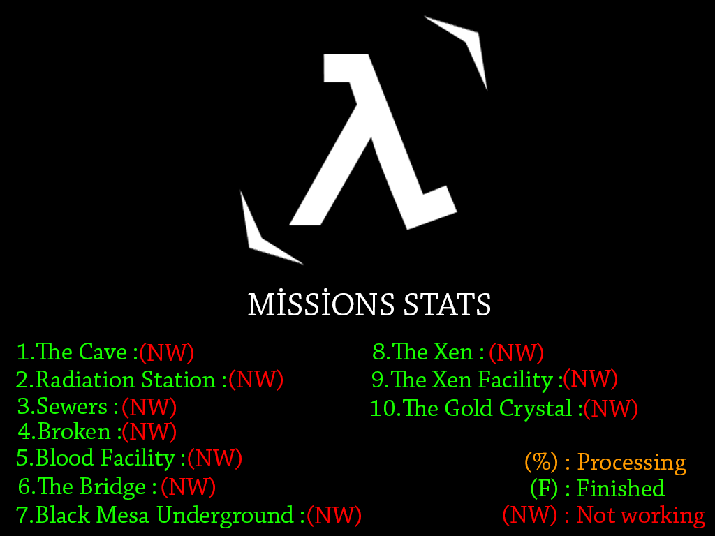 THE STATS
