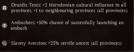 Harndonian Culture Trait