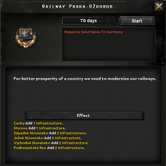 The Greater Czechoslovak Republic mod for Hearts of Iron IV