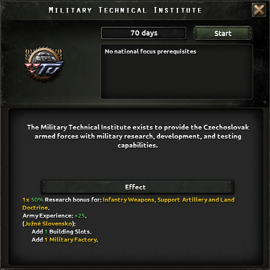 The Greater Czechoslovak Republic mod for Hearts of Iron IV - Mod DB