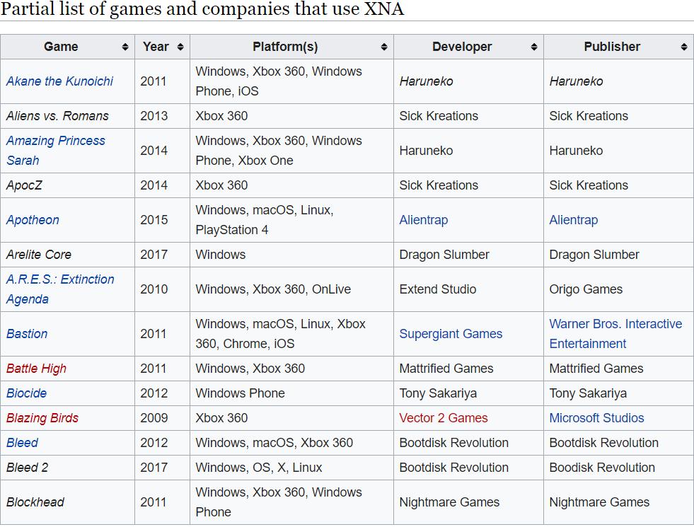 Wikipedia Excerpt